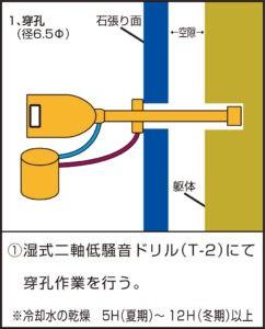 FSコラム工法作業手順