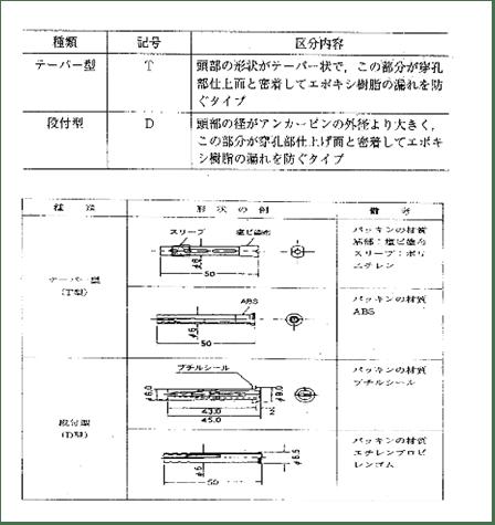 『監理指針』pp.362-363