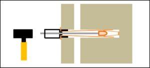 ハンマーで打ち込み棒を叩きアンカーを拡張させる。